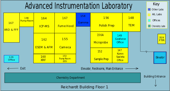 Map of Advanced Instrumentation Laboratory within the Reichardt Building first floor, rooms 147-167