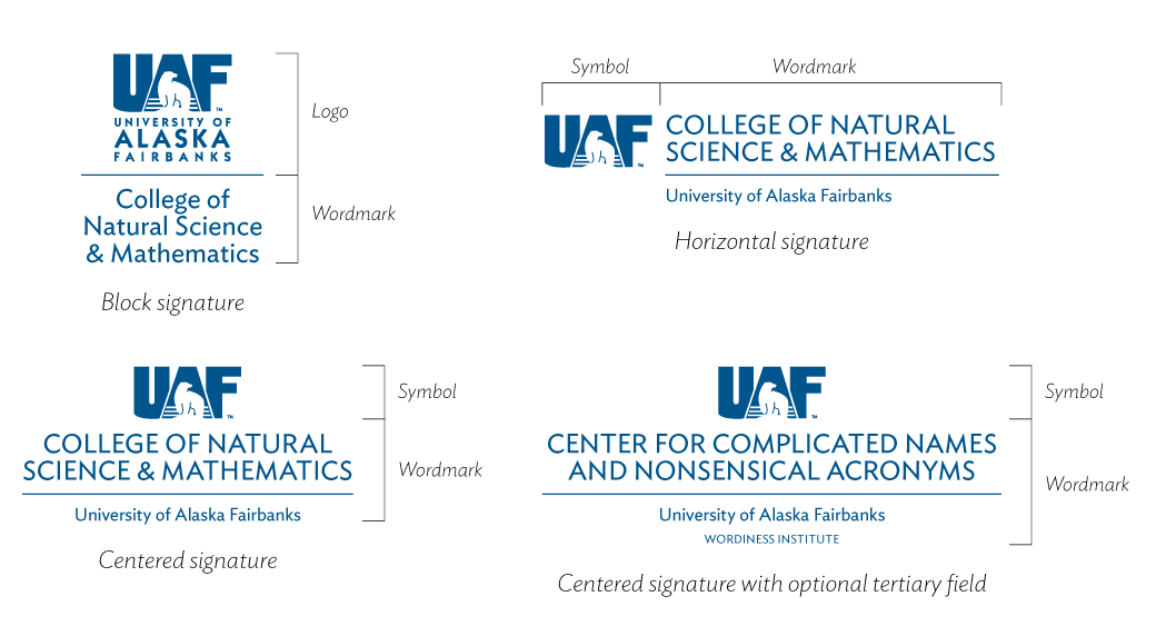 UAF Signature graphic example