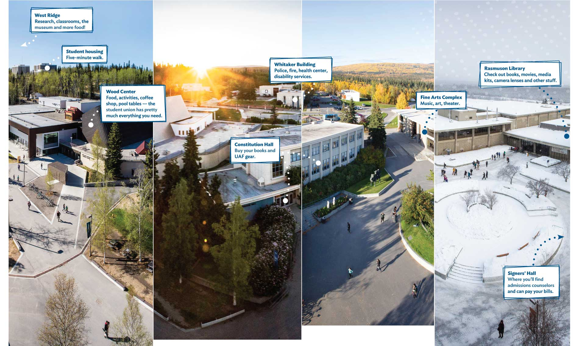 Collage of UAF campus core through the four seasons
